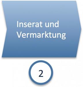 Phase 2: Inserat erstellen und Vermarktung